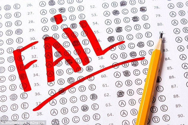 Why Some Candidates Fail in Competitive Exams?